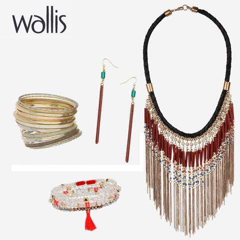 Wallis Product